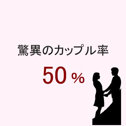 驚異のカップル率